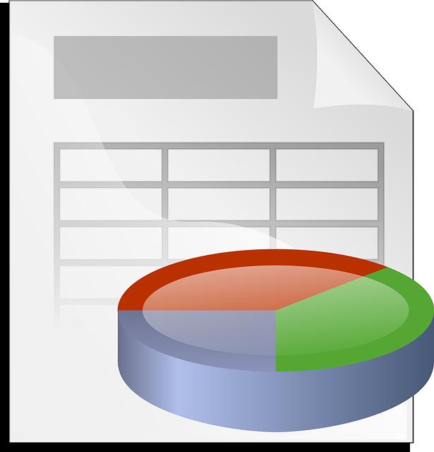 analizy statystyczne